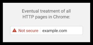 Chrome http ssl warning message