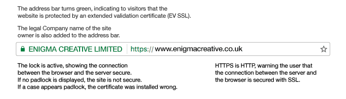 Extended Validation (EV) SSL Certificates